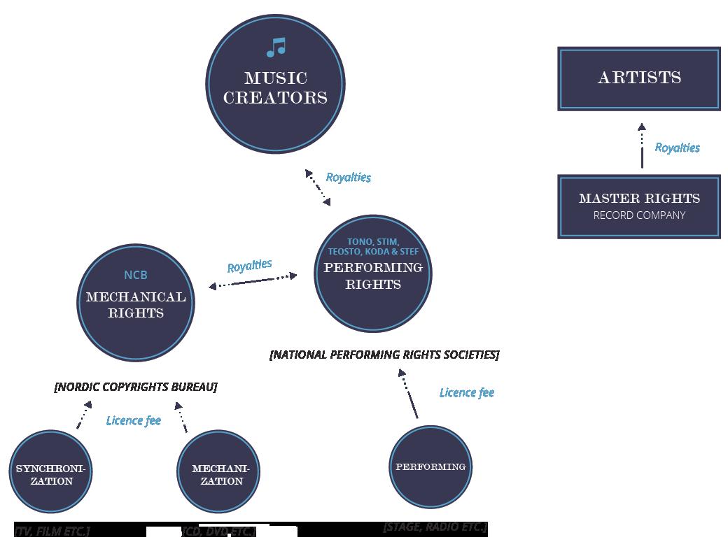 organization-chart_trans_uppdaterad
